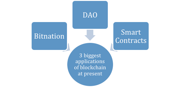 reogma Blockchain industry in China to reach $22.5B in 2025
