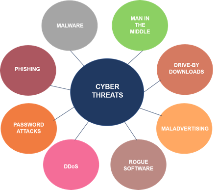 reogma Post Covid Recovery in Indonesia's Cybersecurity Market