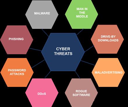 reogma Singapore's Cybersecurity Market on steep growth trajectory