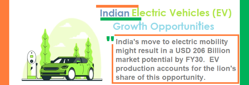 reogma|Indian Electric Vehicle (EV) Growth Opportunities