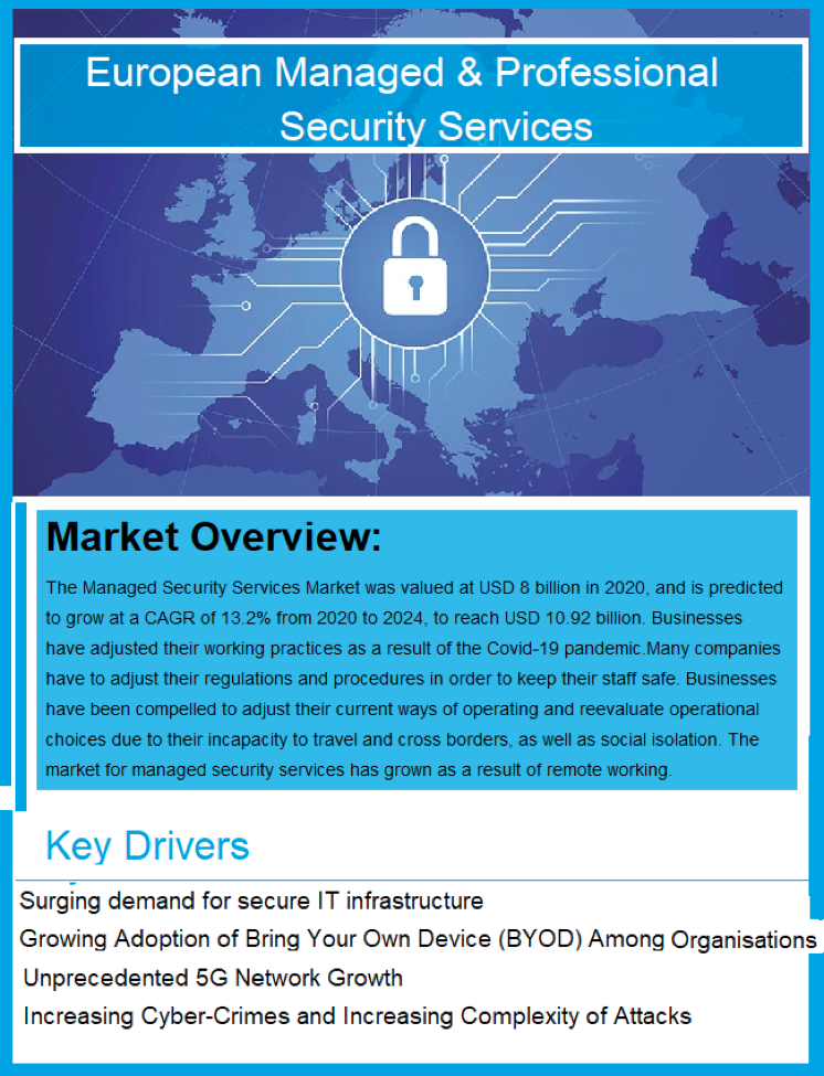 reogma European Managed & Professional Security Services Market